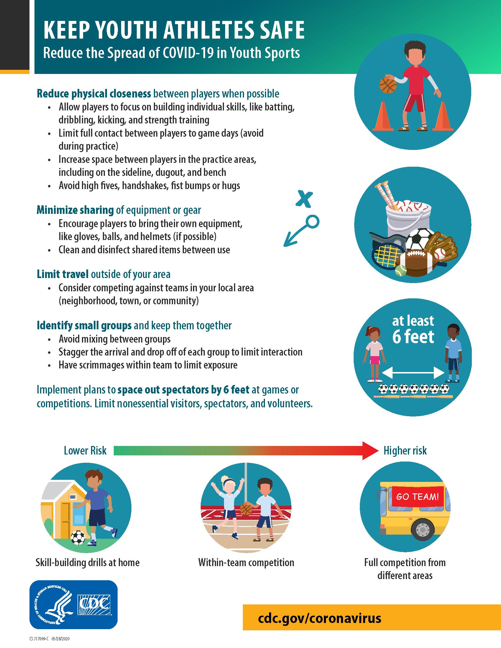 COVID-19 Youth Sports Fact Sheet