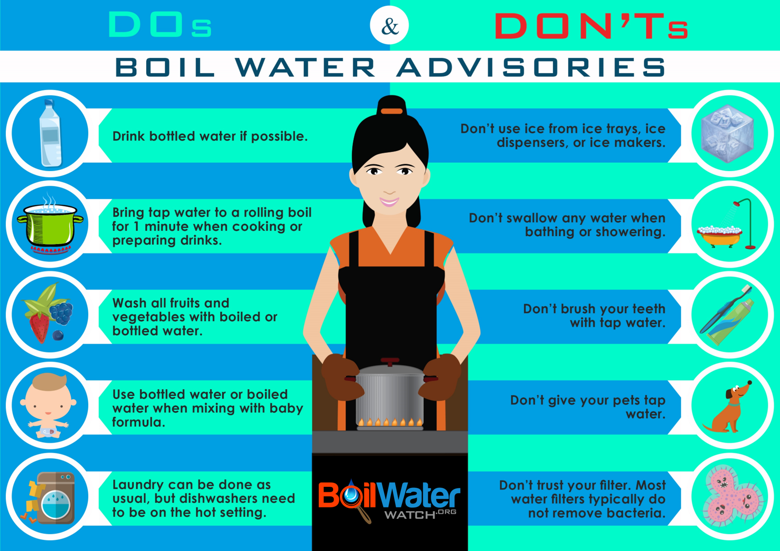 Boil Water Advisory Do's and Don'ts Infographic